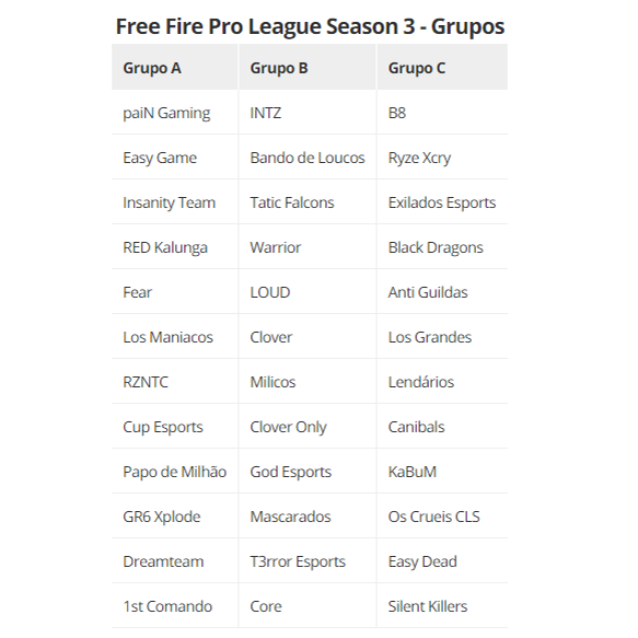 free fire groupe pro league
