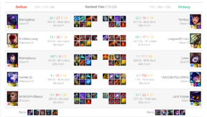 league death record