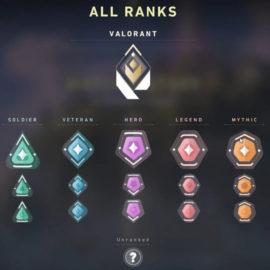 Valorant Ranks: système de classement, niveaux et explication de la réinitialisation des classements dans Valorant