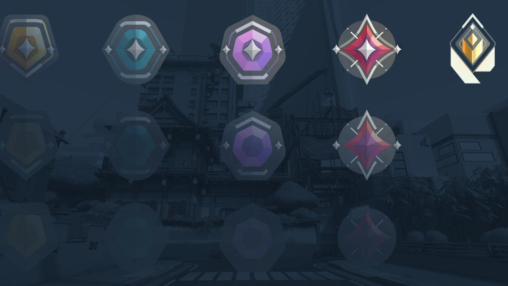 Valorant rank system