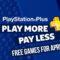 Annonce des jeux gratuits PlayStation Plus pour avril 2021